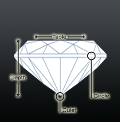 Oval shaped diamond profile view